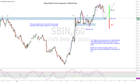 SBIN: SBIN : Simple Bullish Trend Continuation Entry