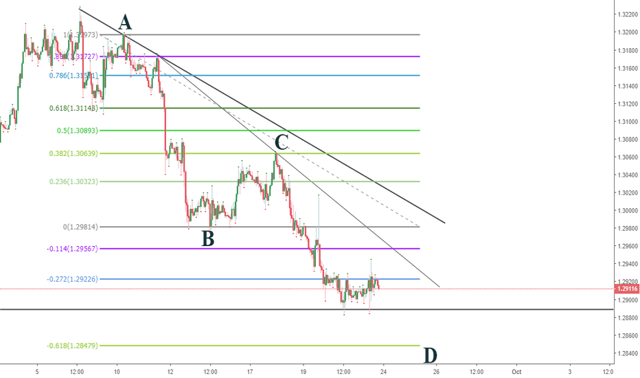 USDCAD: USD/CAD H1