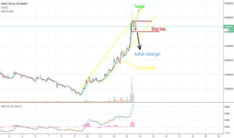 NCASHBTC: Ncash is doing very well the last couple of days.