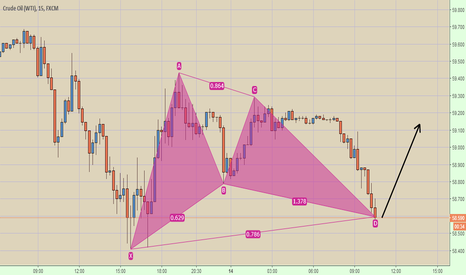 USOIL: crude oil Gartley bullish
