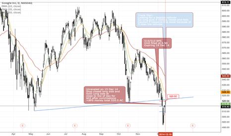 GOOGL: GOOGL Trade Plan
