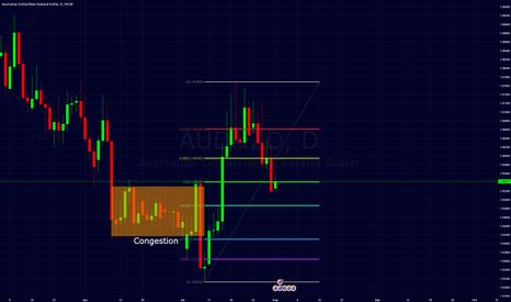 AUDNZD: audnzd 61.8 fib possible entry.