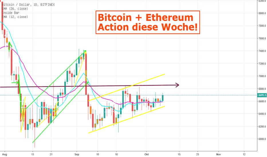BTCUSD: Bitcoin und Ethereum: Action diese Woche!