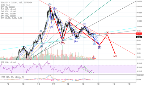 BTCUSD: 180612 from big player`s view part 2