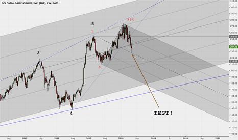 GS: Al test della centrale