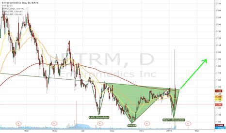 ETRM: ETRM potential inverse H&S
