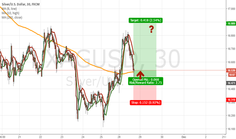 XAGUSD: I hope for the fast and good trade in Silver