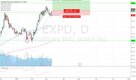 EXPD: Long