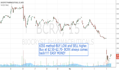 BCRX: KISS method. Don't overthink this and just buy it.