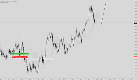EURCAD: EUR/CAD D1