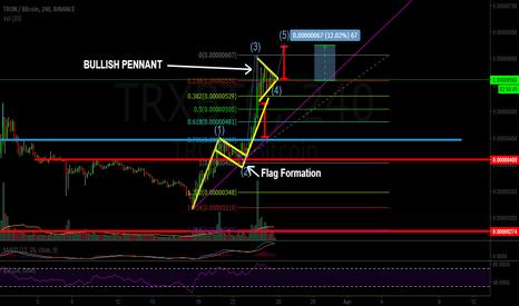 TRXBTC: TRON(TRX) Bullish signals - Flag formation+Bullish Pennant.