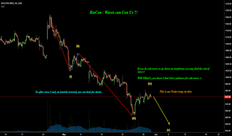 BIOCON: Biocon : Waves can con us ?