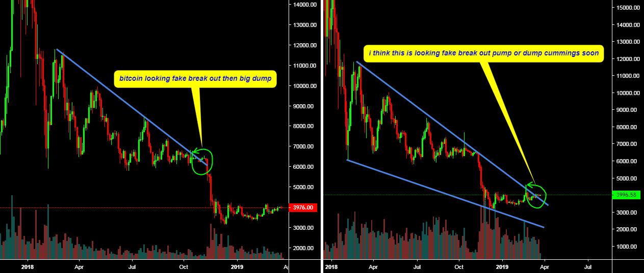 Bitcoin Latest Technical Analysis Pump or dump cummings soon for BINANCE:BTCUSDT by Make_Money ...