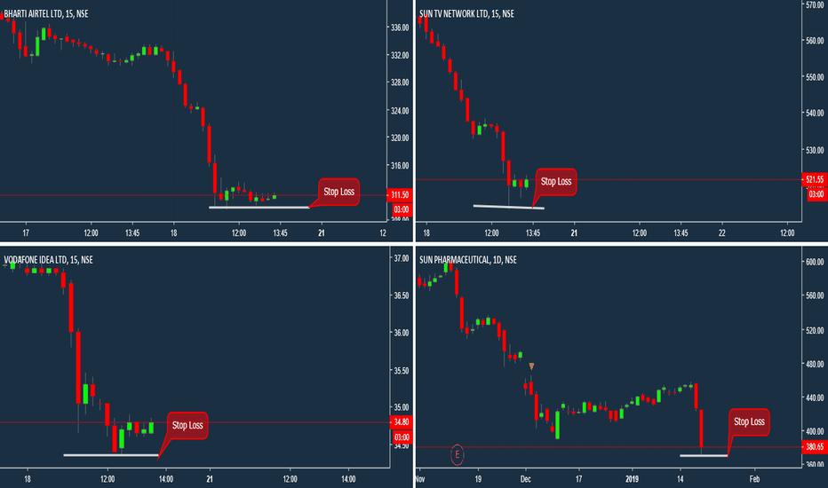 SUNTV: [Positional] The Contranian - Entropy 3BBR trades