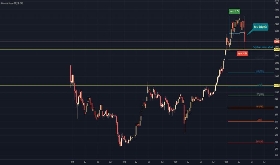 btc futures tradingview)