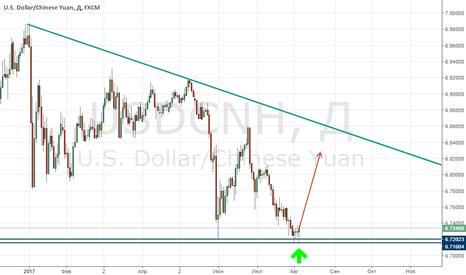 USDCNH: Покупка оффшорного юаня от интересных уровней!