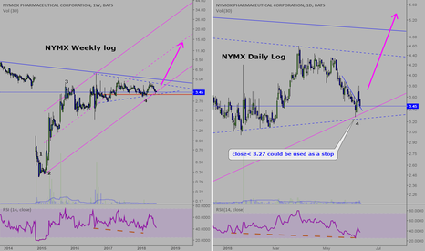 NYMX: NYMX speculative pharm. co. looks good to me.