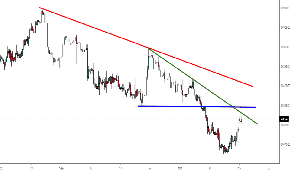 EURGBP: EURGBP: Struggling to Extend its Recovery.