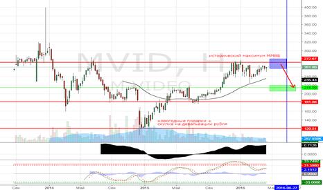 MVID: продажа М.Видео