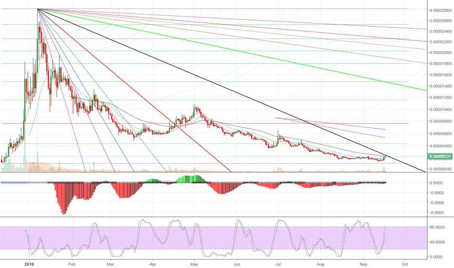 LENDBTC: It's my money and i want it now