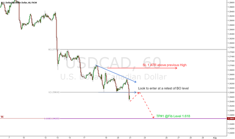 USDCAD: USDCAD / 60m / Triangle BO