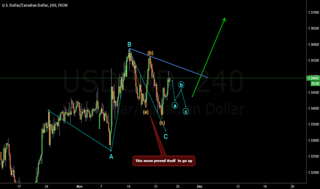 USDCAD: New Look