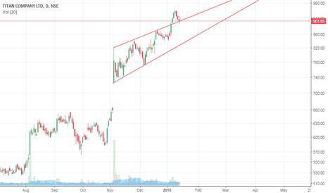 TITAN: TriangleWedge