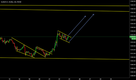XAUUSD: short term  buy opportunity