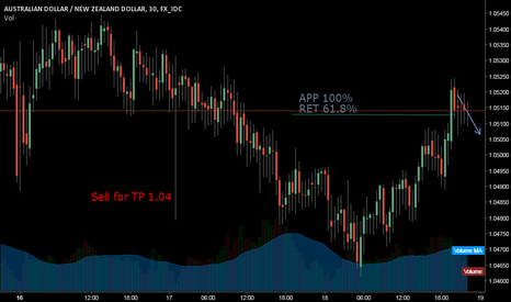 AUDNZD: Hi guys,  sell for TP 1.04 is good choice