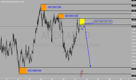 AUDCAD: AUDCAD Sell opportunity on daily