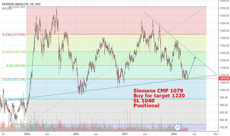 SIEMENS: Siemens - Positional View - 1 - 2 Months