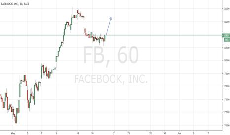 FB: FACEBOOK