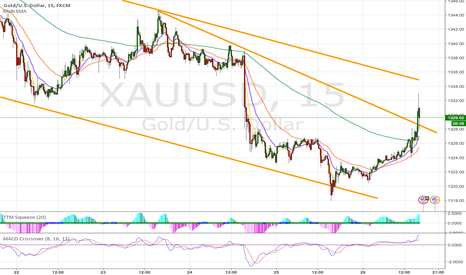 XAUUSD: Gold Up to resistance