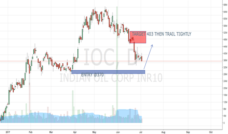 IOC: INDIAN OIL CORP LONG