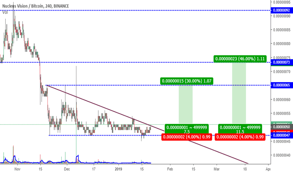 NCASHBTC: Great R, possibly too slow and boring!