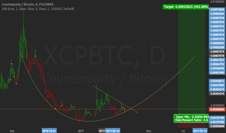XCPBTC: Party in two or tree month on the moon