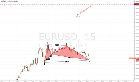 EURUSD: EU update bat 2