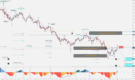 DXY: BIG RED BEAR knocking on your door! Part 1 - DXY Daily