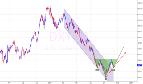 DXY: 妹纸