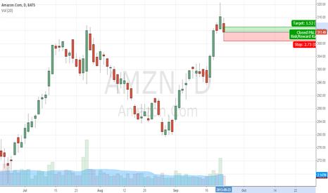 AMZN: AMZN , Distribucion