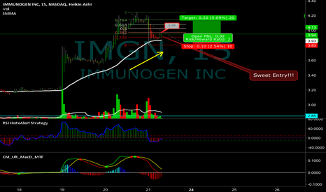 IMGN: BUY Alert - Im in @ 4 for a small profit
