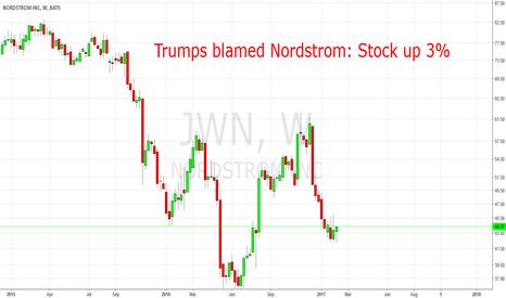 JWN: Trump tweets losing power