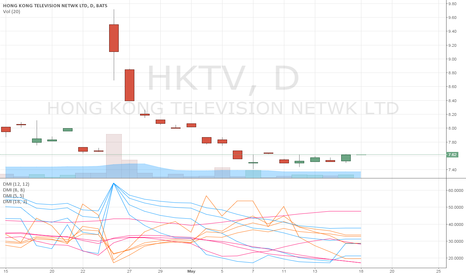 HKTV: HKTV - Test