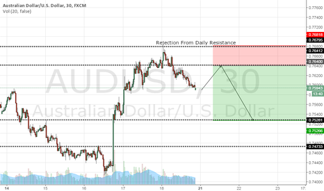 AUDUSD: AUDUSD Rejected nicely From Daily Resistance