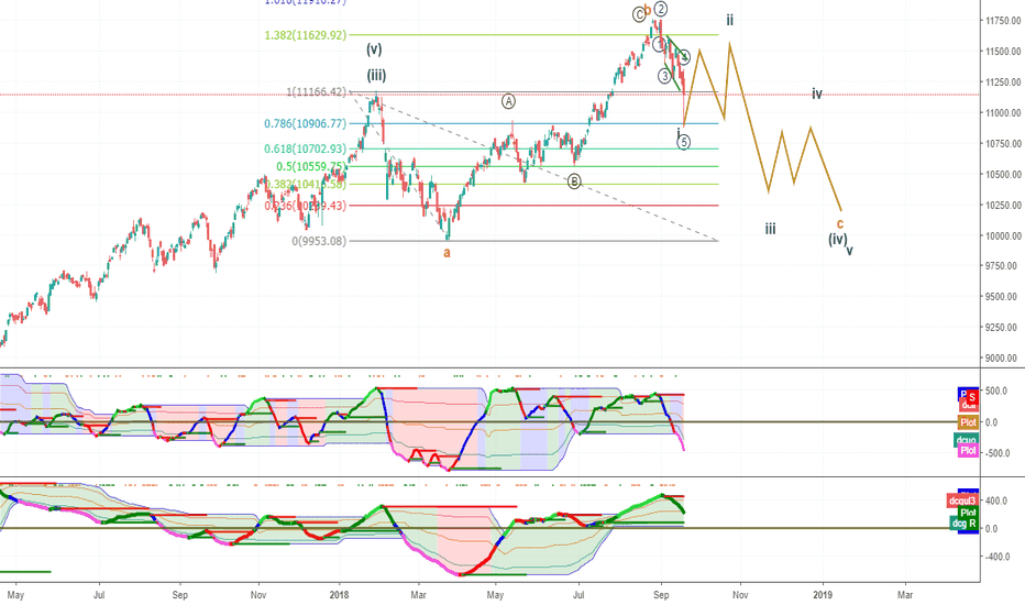 NIFTY: Nifty -Elliot wave count. -Time to save capital for 2019 June.