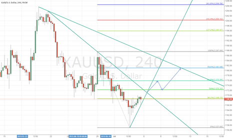 XAUUSD: buy at 1172 and sell at 1181