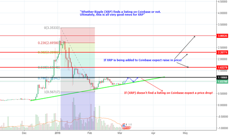 XRPUSD: XRP - is this Magic MONDAY for all XRP HOLDers!!?