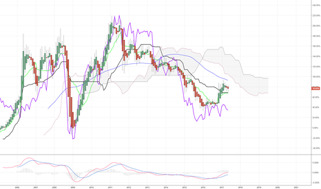 XCUUSD: Don't get too bearish on AUDUSD just yet...
