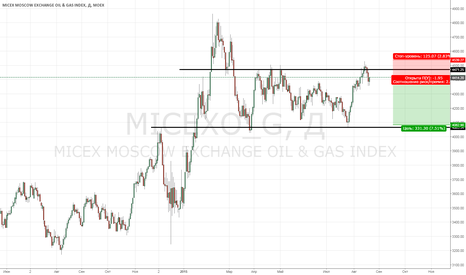 MICEXO_G: ММВБ нефть и газ:...следом за UKOIL :)