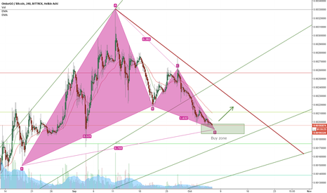 OMGBTC: Gartley bullish parttern on OMG